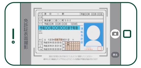 SMBCモビットの必要書類を撮影する サルでも分かるおすすめクレジットカードオリジナル画像